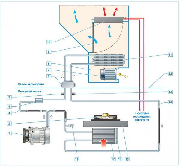 otoplenie-konstrukciya-almera-1.jpg