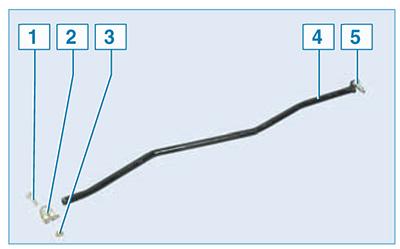 konstrukciya-korobka-almera-3.jpg