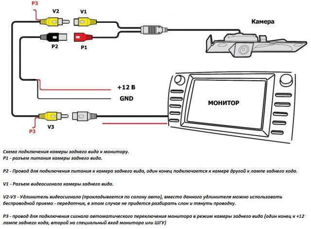 Схема подключения камеры.jpg