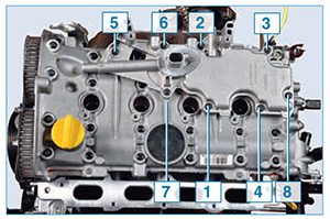 maslootdelitel-sistemy-ventiljacii-kartera-4.jpg